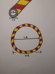 Inner diameter vs outer diameter, hula hoop sizing, getting started hula hooping